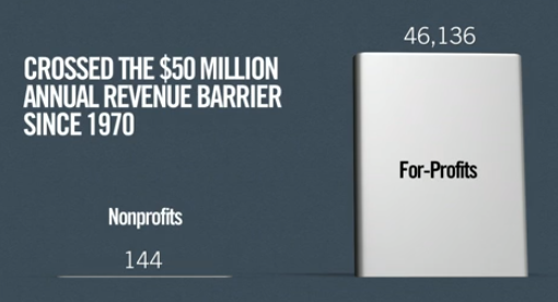 2013.03.20-50-million-revenue-barrier